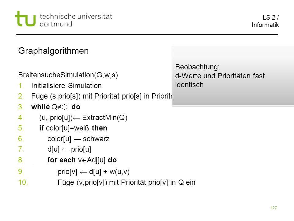 LS 2 / Informatik 127 BreitensucheSimulation(G,w,s) 1. Initialisiere Simulation 2. Füge (s,prio[s]) mit Priorität prio[s] in Prioritätenschlange Q ein