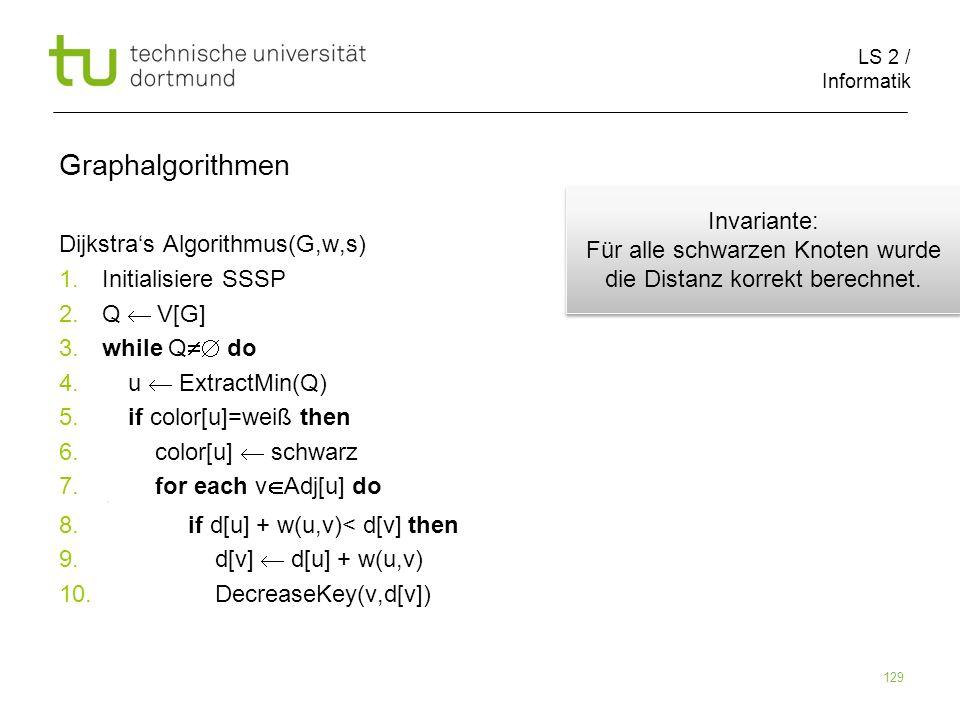 LS 2 / Informatik 129 Dijkstras Algorithmus(G,w,s) 1. Initialisiere SSSP 2. Q V[G] 3. while Q do 4. u ExtractMin(Q) 5. if color[u]=weiß then 6. color[