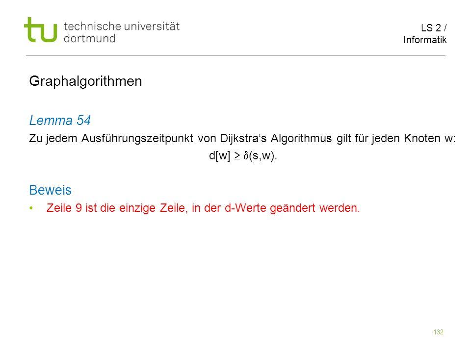 LS 2 / Informatik 132 Lemma 54 Zu jedem Ausführungszeitpunkt von Dijkstras Algorithmus gilt für jeden Knoten w: d[w] (s,w). Beweis Zeile 9 ist die ein