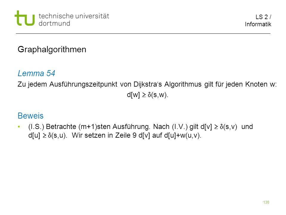 LS 2 / Informatik 138 Lemma 54 Zu jedem Ausführungszeitpunkt von Dijkstras Algorithmus gilt für jeden Knoten w: d[w] (s,w). Beweis (I.S.) Betrachte (m