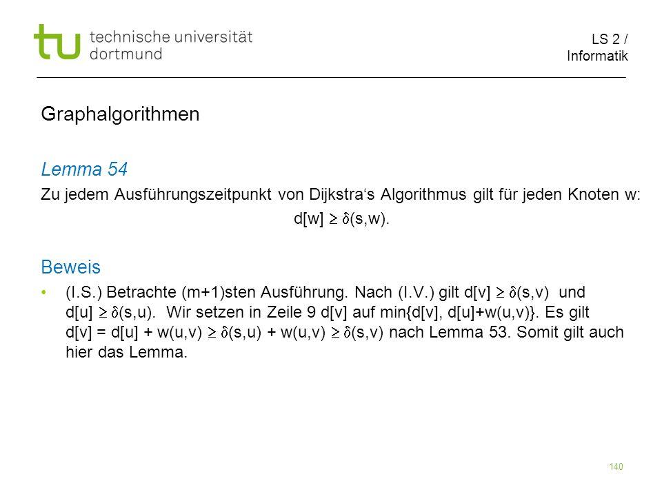 LS 2 / Informatik 140 Lemma 54 Zu jedem Ausführungszeitpunkt von Dijkstras Algorithmus gilt für jeden Knoten w: d[w] (s,w). Beweis (I.S.) Betrachte (m