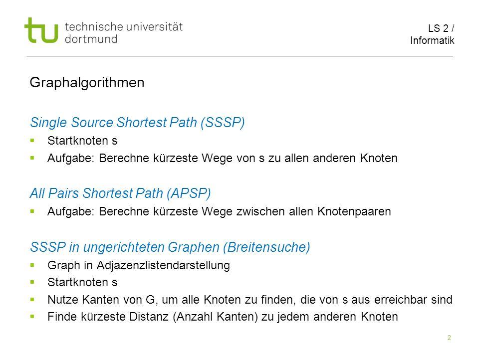 LS 2 / Informatik 2 Single Source Shortest Path (SSSP) Startknoten s Aufgabe: Berechne kürzeste Wege von s zu allen anderen Knoten All Pairs Shortest