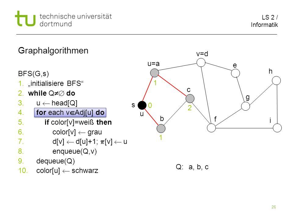 LS 2 / Informatik 26 BFS(G,s) 1. initialisiere BFS 2. while Q do 3. u head[Q] 4. for each v Adj[u] do 5. if color[v]=weiß then 6. color[v] grau 7. d[v