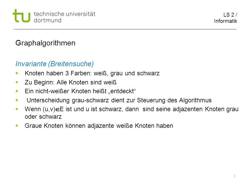LS 2 / Informatik 114 BreitensucheSimulation(G,w,s) 1.