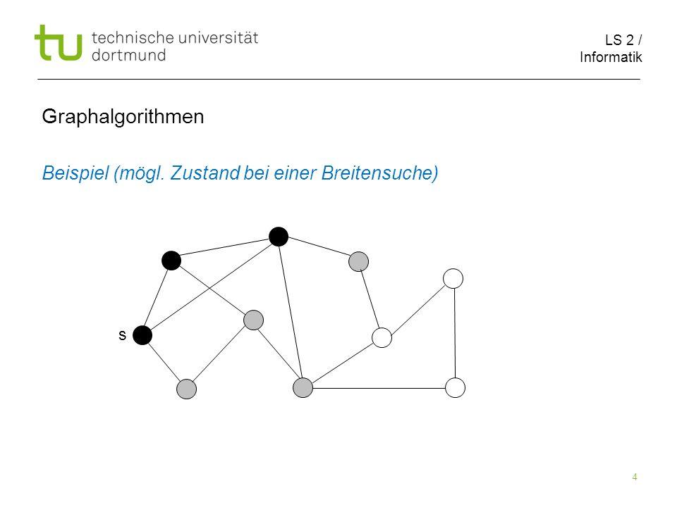 LS 2 / Informatik 125 BreitensucheSimulation(G,w,s) 1.