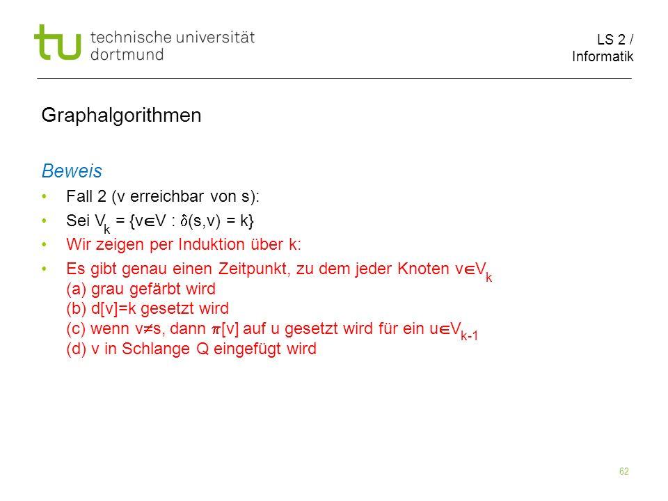 LS 2 / Informatik 62 Beweis Fall 2 (v erreichbar von s): Sei V = {v V : (s,v) = k} Wir zeigen per Induktion über k: Es gibt genau einen Zeitpunkt, zu
