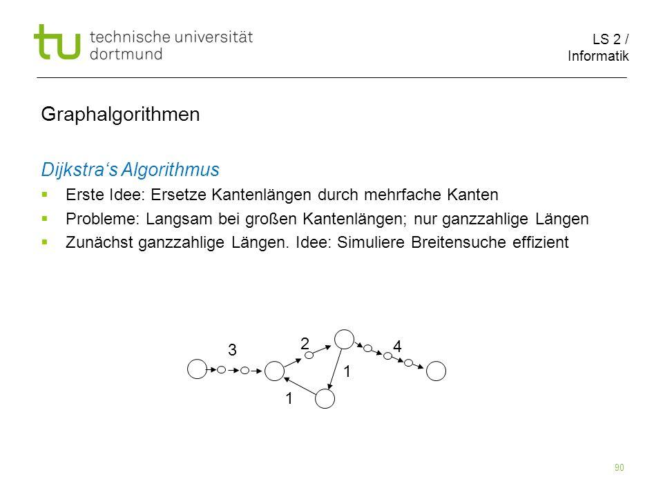 LS 2 / Informatik 90 Dijkstras Algorithmus Erste Idee: Ersetze Kantenlängen durch mehrfache Kanten Probleme: Langsam bei großen Kantenlängen; nur ganz