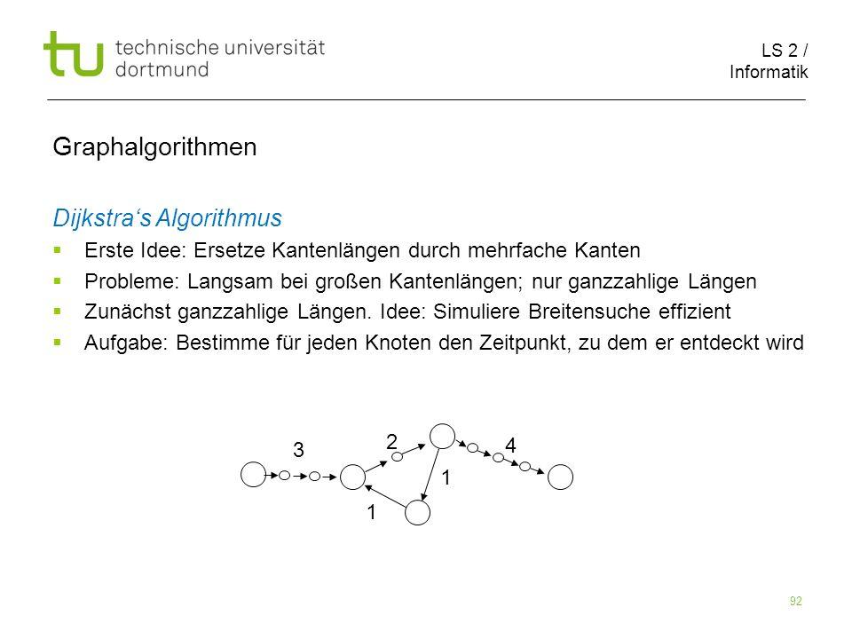 LS 2 / Informatik 92 Dijkstras Algorithmus Erste Idee: Ersetze Kantenlängen durch mehrfache Kanten Probleme: Langsam bei großen Kantenlängen; nur ganz