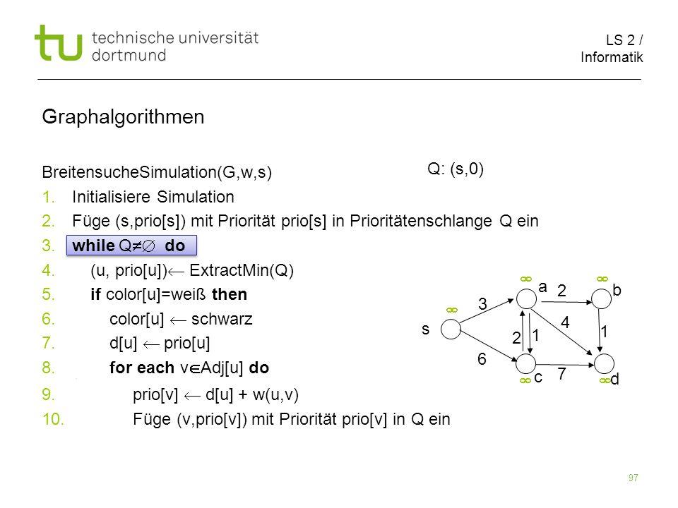 LS 2 / Informatik 97 BreitensucheSimulation(G,w,s) 1. Initialisiere Simulation 2. Füge (s,prio[s]) mit Priorität prio[s] in Prioritätenschlange Q ein