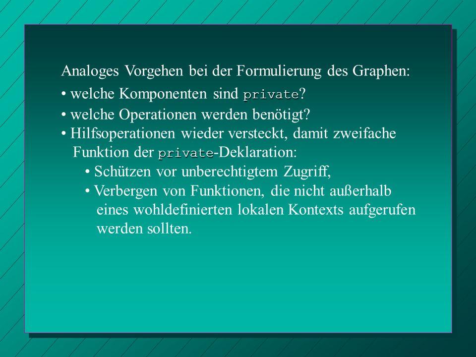 Analoges Vorgehen bei der Formulierung des Graphen: private welche Komponenten sind private ? welche Operationen werden benötigt? private Hilfsoperati