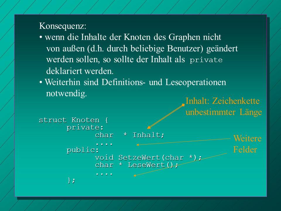 void Knoten::SetzeWert(char *s) { for (int j = 0; s[j++] != \0 ; ); Inhalt = new char [--j]; Inhalt = s;...} char * Knoten::LeseWert() {return Inhalt;} Stelle Länge der Zeichenkette fest Verschaffe mir ein entsprechend großes Feld.