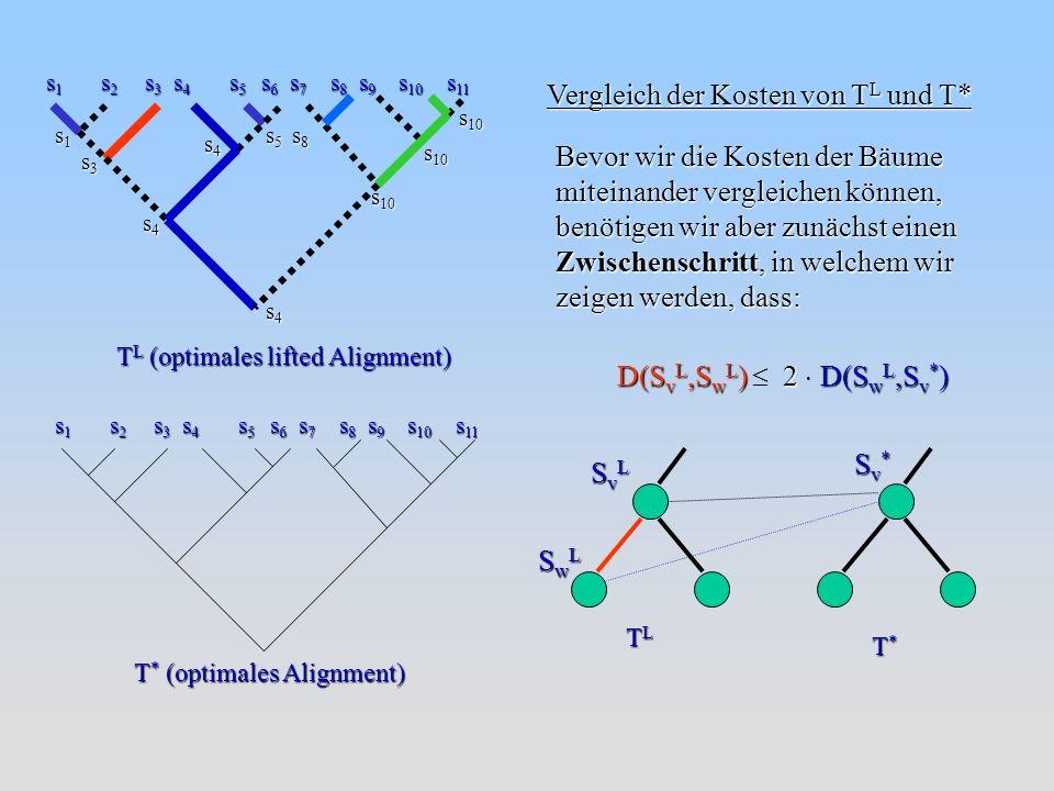 s 1 s 2 s 3 s 4 s 5 s 6 s 7 s 8 s 9 s 10 s 11 T * (optimales Alignment) Vergleich der Kosten von T L und T* Bevor wir die Kosten der Bäume miteinander vergleichen können, benötigen wir aber zunächst einen Zwischenschritt, in welchem wir zeigen werden, dass: TLTLTLTL T*T*T*T* SvLSvLSvLSvL SwLSwLSwLSwL Sv*Sv*Sv*Sv* D(S v L,S w L ) 2 D(S w L,S v * ) s 1 s 2 s 3 s 4 s 5 s 6 s 7 s 8 s 9 s 10 s 11 s1s1s1s1 s3s3s3s3 s4s4s4s4 s4s4s4s4 s4s4s4s4 s 10 s8s8s8s8 s5s5s5s5 T L (optimales lifted Alignment)