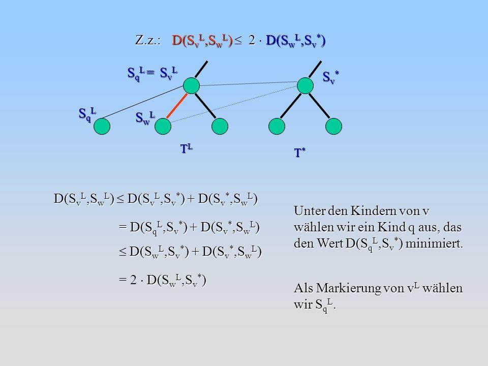 D(S v L,S w L ) 2 D(S w L,S v * ) Z.z.: D(S v L,S w L ) D(S v L,S v * ) + D(S v *,S w L ) = D(S q L,S v * ) + D(S v *,S w L ) D(S w L,S v * ) + D(S v *,S w L ) D(S w L,S v * ) = 2 D(S w L,S v * ) Unter den Kindern von v wählen wir ein Kind q aus, das den Wert D(S q L,S v * ) minimiert.