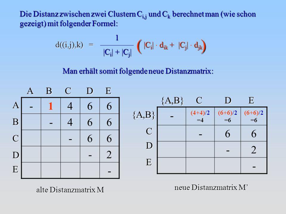 d((i,j),k)1 |C i | + |C j | = |C i | d ik + |C j | d jk )( Die Distanz zwischen zwei Clustern C i,j und C k berechnet man (wie schon gezeigt) mit folgender Formel: Man erhält somit folgende neue Distanzmatrix: -1466 -466 -66 -2 - ABCDE AB C D E alte Distanzmatrix M {A,B}CDE {A,B}C D E neue Distanzmatrix M - (4+4)/2 =4 (6+6)/2 =6 -66 -2 -