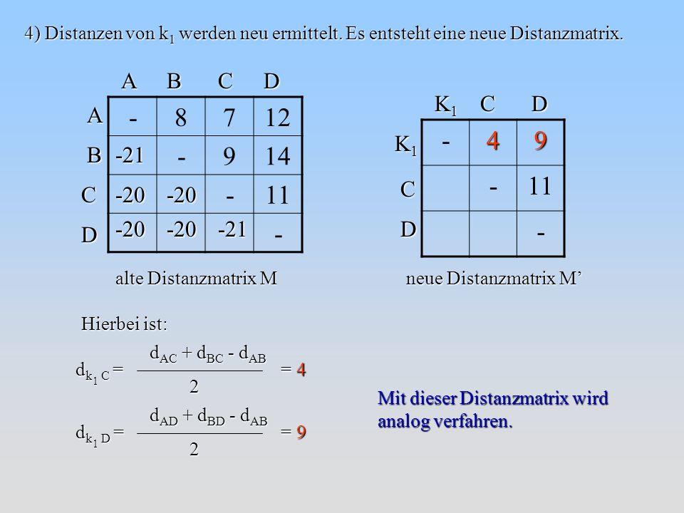 -8712 -914 -11 - ABCD AB C D alte Distanzmatrix M -21 -20-20 -20-20-21 4) Distanzen von k 1 werden neu ermittelt.