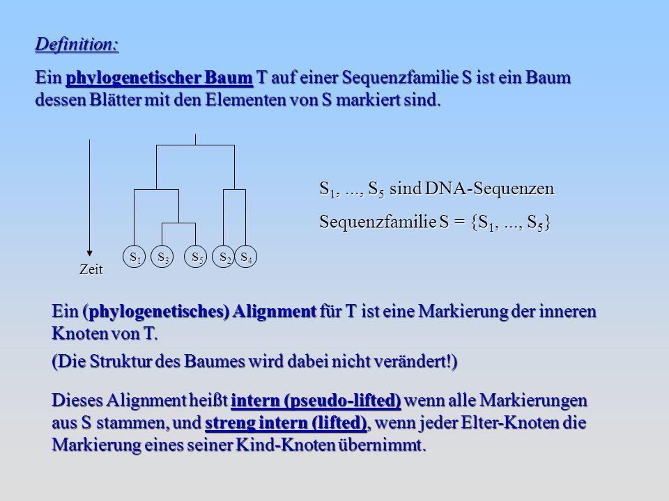 Der Algorithmus von UPGMA: Initialisierung: Bilde aus jeder Sequenz ein Cluster der Größe 1 und der Höhe 0.Initialisierung: Bilde aus jeder Sequenz ein Cluster der Größe 1 und der Höhe 0.