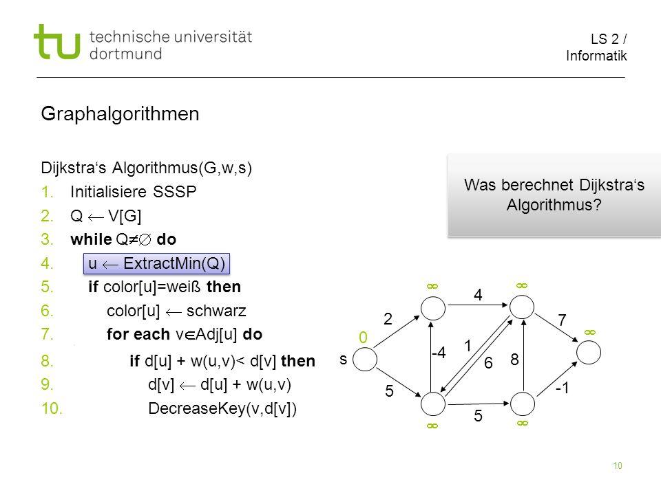 LS 2 / Informatik 10 Dijkstras Algorithmus(G,w,s) 1.