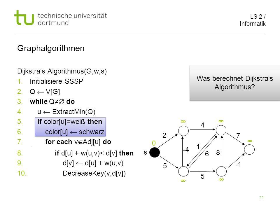 LS 2 / Informatik 11 Dijkstras Algorithmus(G,w,s) 1.