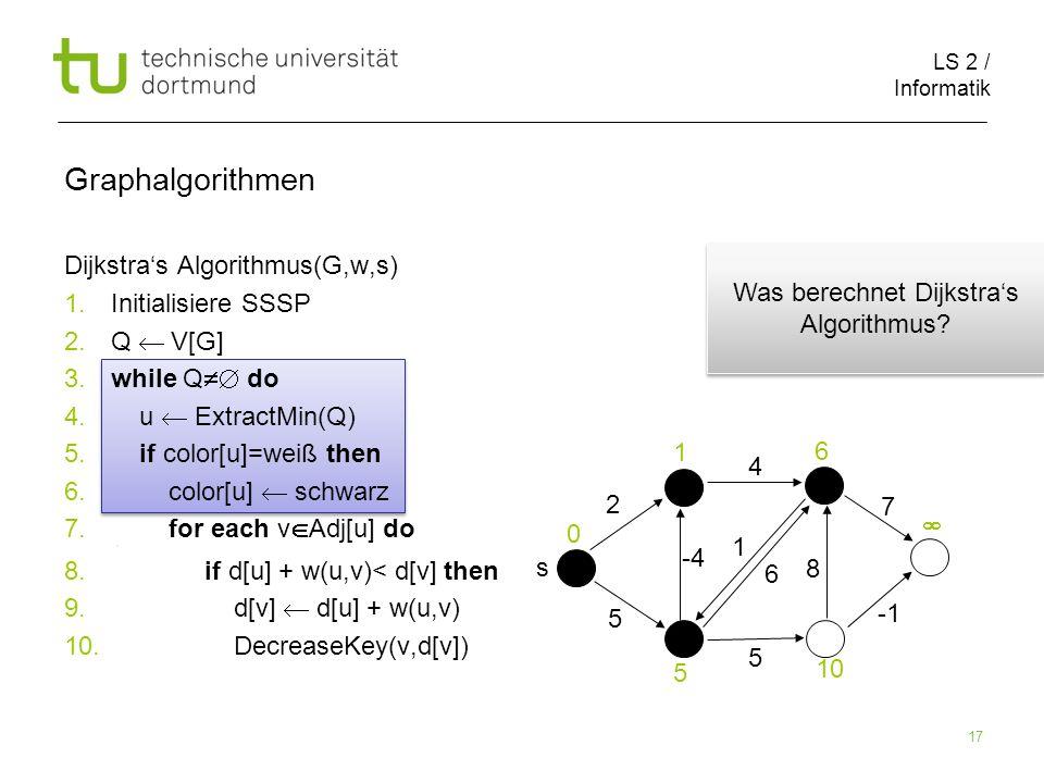 LS 2 / Informatik 17 Dijkstras Algorithmus(G,w,s) 1.