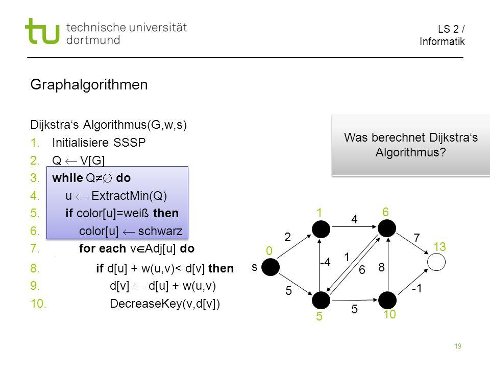 LS 2 / Informatik 19 Dijkstras Algorithmus(G,w,s) 1.