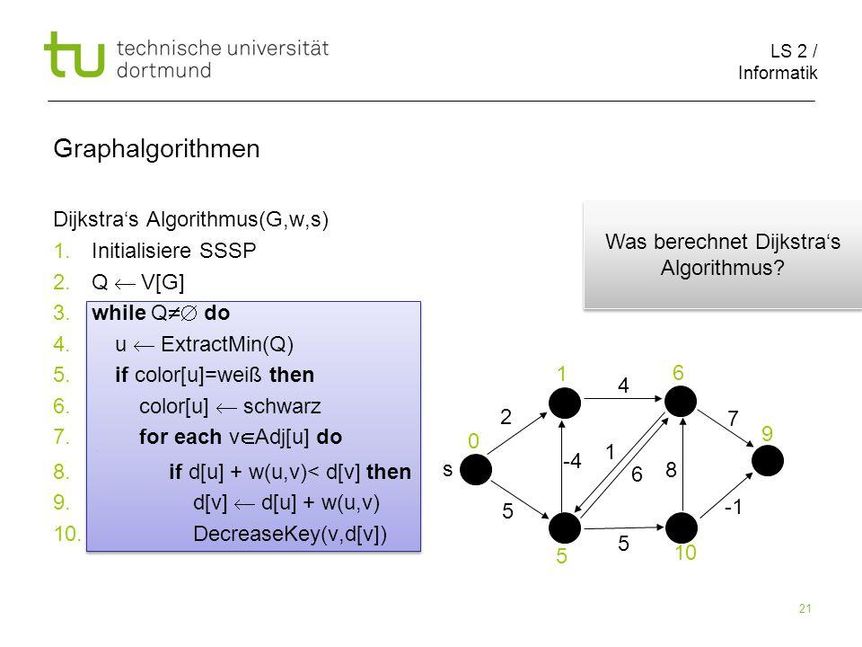 LS 2 / Informatik 21 Dijkstras Algorithmus(G,w,s) 1.