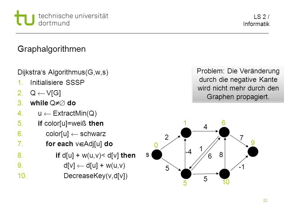 LS 2 / Informatik 22 Dijkstras Algorithmus(G,w,s) 1.
