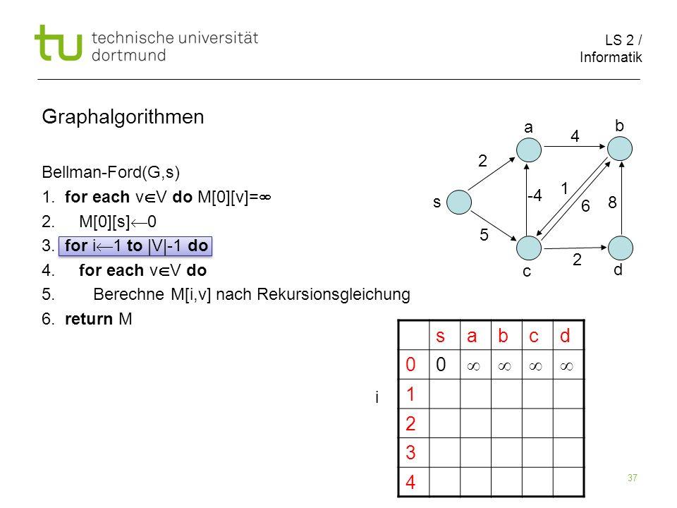 LS 2 / Informatik 37 Bellman-Ford(G,s) 1. for each v V do M[0][v]= 2. M[0][s] 0 3. for i 1 to |V|-1 do 4. for each v V do 5. Berechne M[i,v] nach Reku