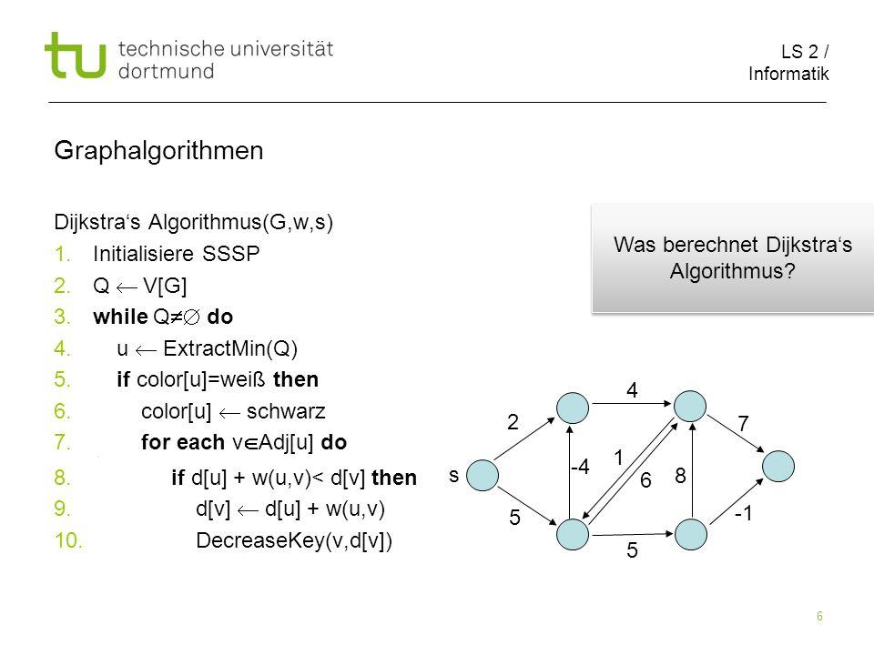 LS 2 / Informatik 6 Graphalgorithmen Dijkstras Algorithmus(G,w,s) 1.