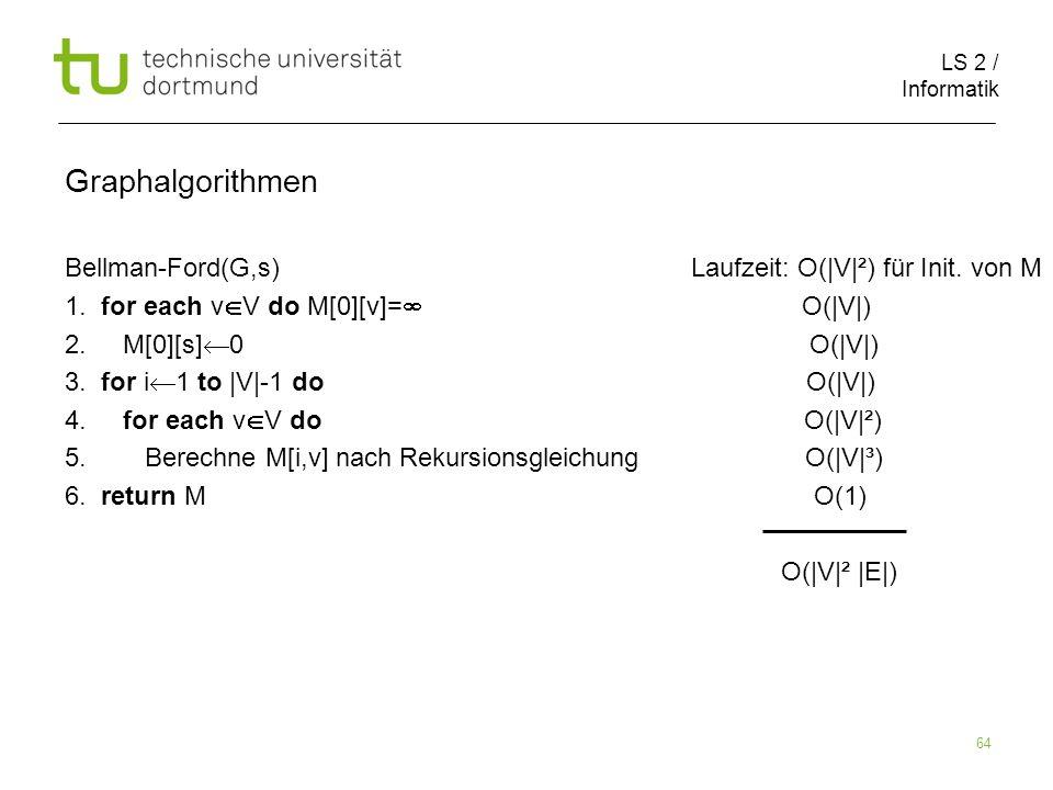 LS 2 / Informatik 64 Bellman-Ford(G,s) Laufzeit: O(|V|²) für Init.