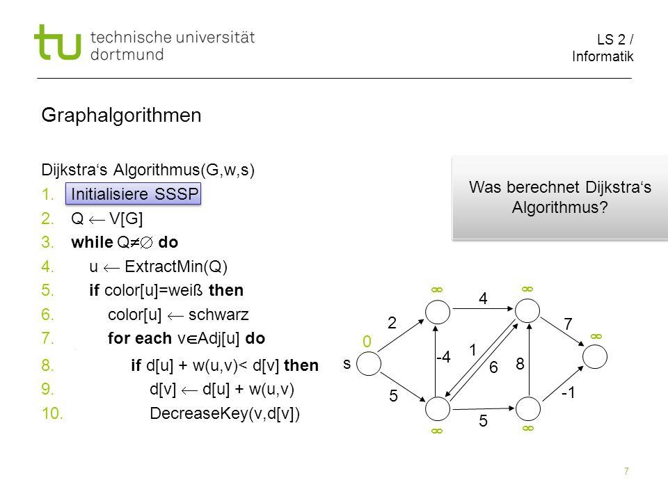 LS 2 / Informatik 7 Graphalgorithmen Dijkstras Algorithmus(G,w,s) 1.