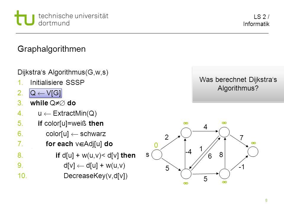 LS 2 / Informatik 8 Graphalgorithmen Dijkstras Algorithmus(G,w,s) 1.