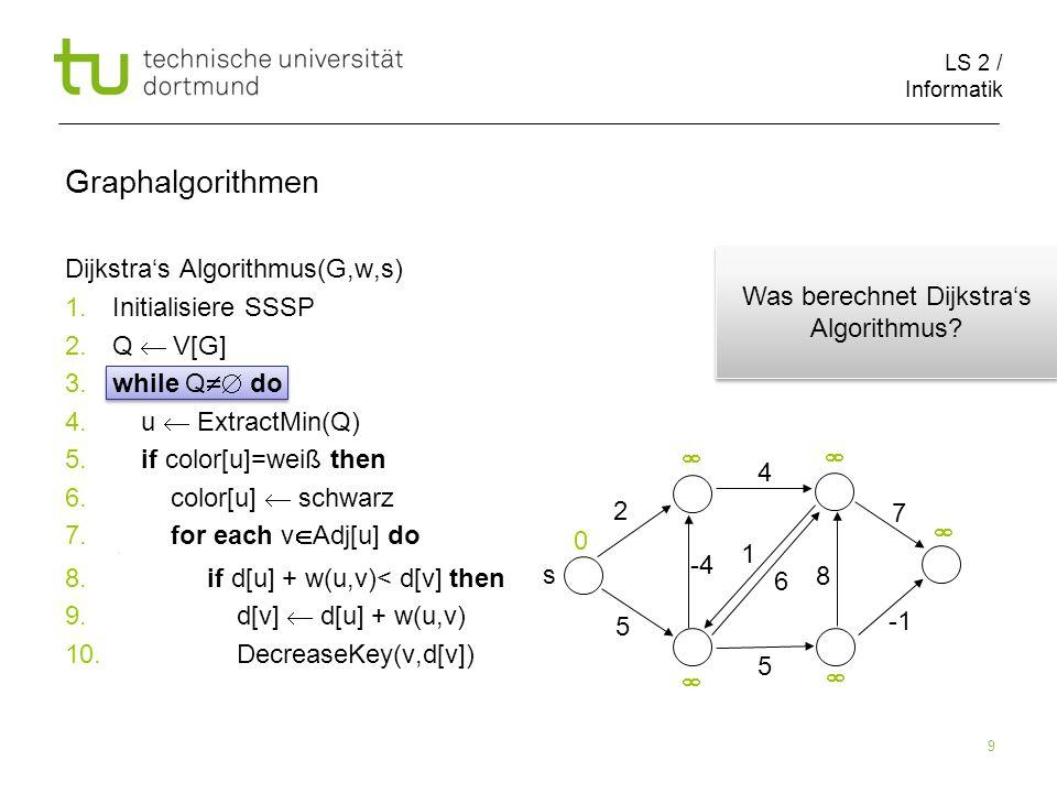 LS 2 / Informatik 9 Dijkstras Algorithmus(G,w,s) 1.