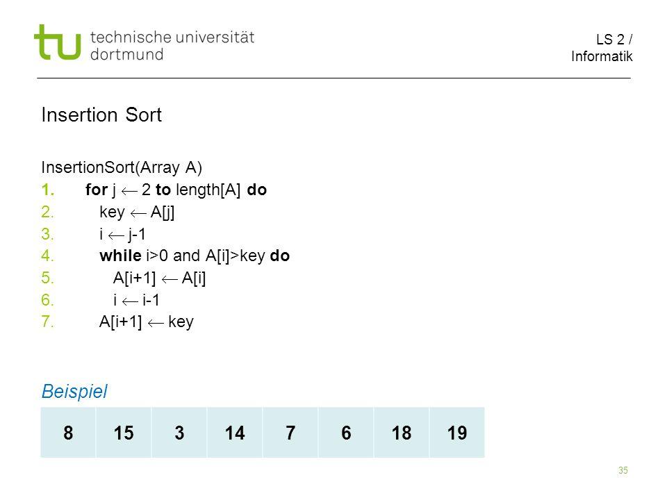 LS 2 / Informatik 35 InsertionSort(Array A) 1.for j 2 to length[A] do 2. key A[j] 3. i j-1 4. while i>0 and A[i]>key do 5. A[i+1] A[i] 6. i i-1 7. A[i