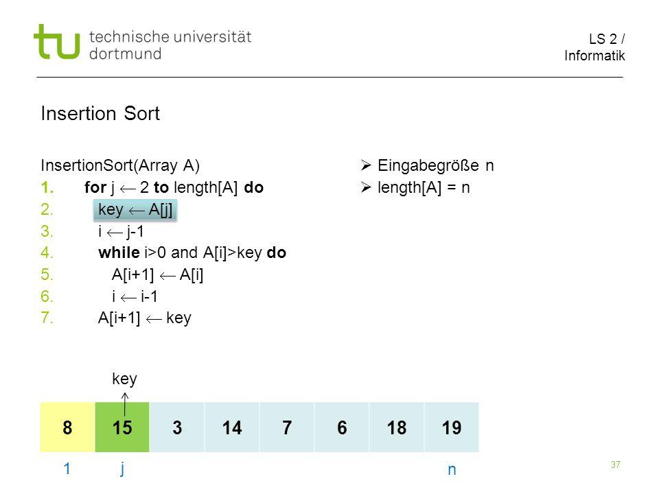 LS 2 / Informatik 37 InsertionSort(Array A) Eingabegröße n 1.for j 2 to length[A] do length[A] = n 2.