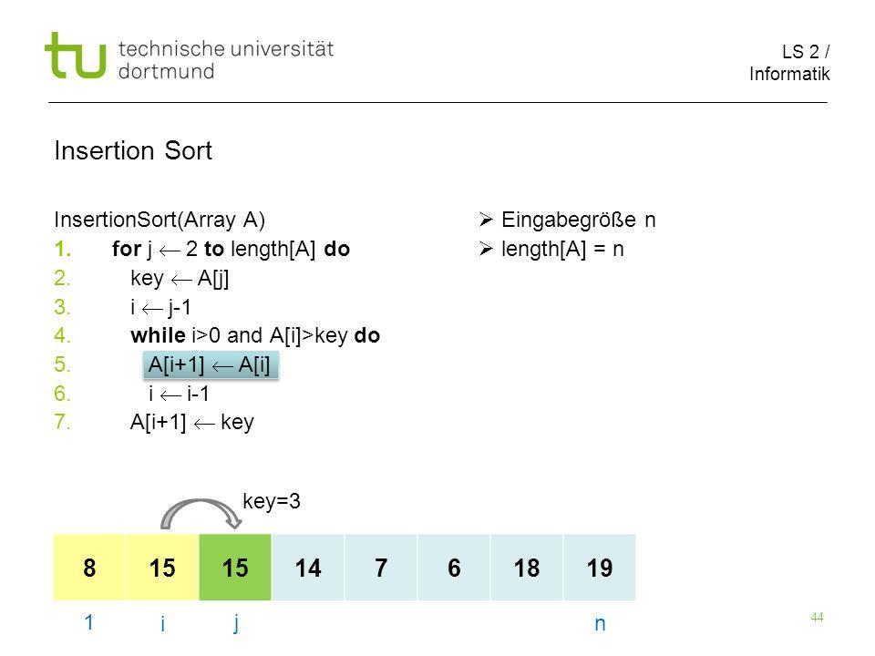 LS 2 / Informatik 44 InsertionSort(Array A) Eingabegröße n 1.for j 2 to length[A] do length[A] = n 2.