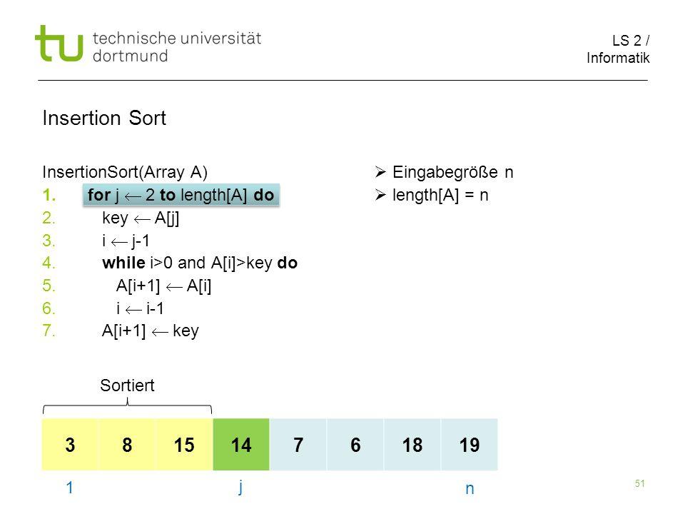 LS 2 / Informatik 51 InsertionSort(Array A) Eingabegröße n 1.for j 2 to length[A] do length[A] = n 2.