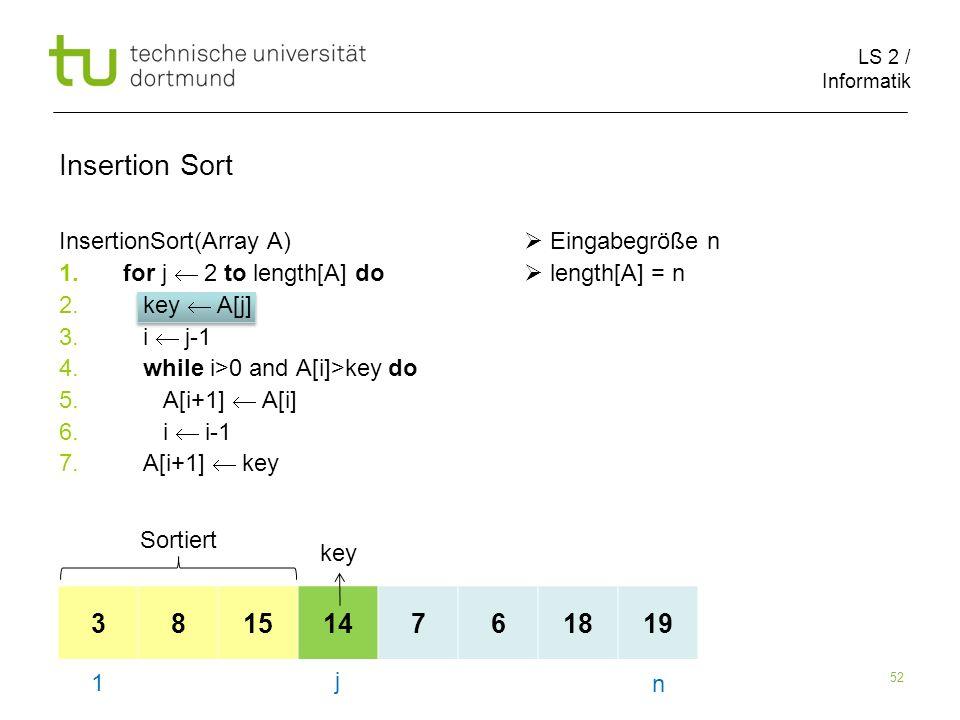 LS 2 / Informatik 52 InsertionSort(Array A) Eingabegröße n 1.for j 2 to length[A] do length[A] = n 2.