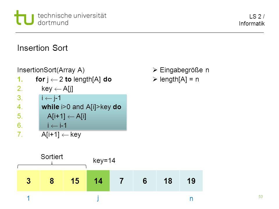 LS 2 / Informatik 53 InsertionSort(Array A) Eingabegröße n 1.for j 2 to length[A] do length[A] = n 2.