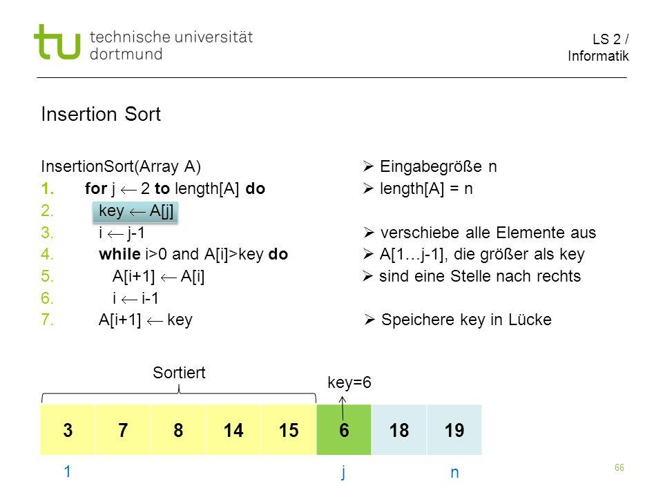 LS 2 / Informatik 66 InsertionSort(Array A) Eingabegröße n 1.for j 2 to length[A] do length[A] = n 2. key A[j] 3. i j-1 verschiebe alle Elemente aus 4