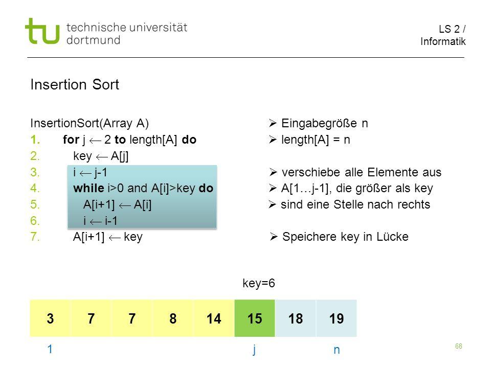 LS 2 / Informatik 68 InsertionSort(Array A) Eingabegröße n 1.for j 2 to length[A] do length[A] = n 2. key A[j] 3. i j-1 verschiebe alle Elemente aus 4