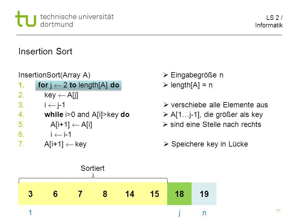 LS 2 / Informatik 71 InsertionSort(Array A) Eingabegröße n 1.for j 2 to length[A] do length[A] = n 2. key A[j] 3. i j-1 verschiebe alle Elemente aus 4