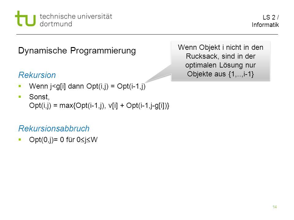 LS 2 / Informatik 14 Dynamische Programmierung Rekursion Wenn j<g[i] dann Opt(i,j) = Opt(i-1,j) Sonst, Opt(i,j) = max{Opt(i-1,j), v[i] + Opt(i-1,j-g[i])} Rekursionsabbruch Opt(0,j)= 0 für 0 j W Wenn Objekt i nicht in den Rucksack, sind in der optimalen Lösung nur Objekte aus {1,..,i-1}