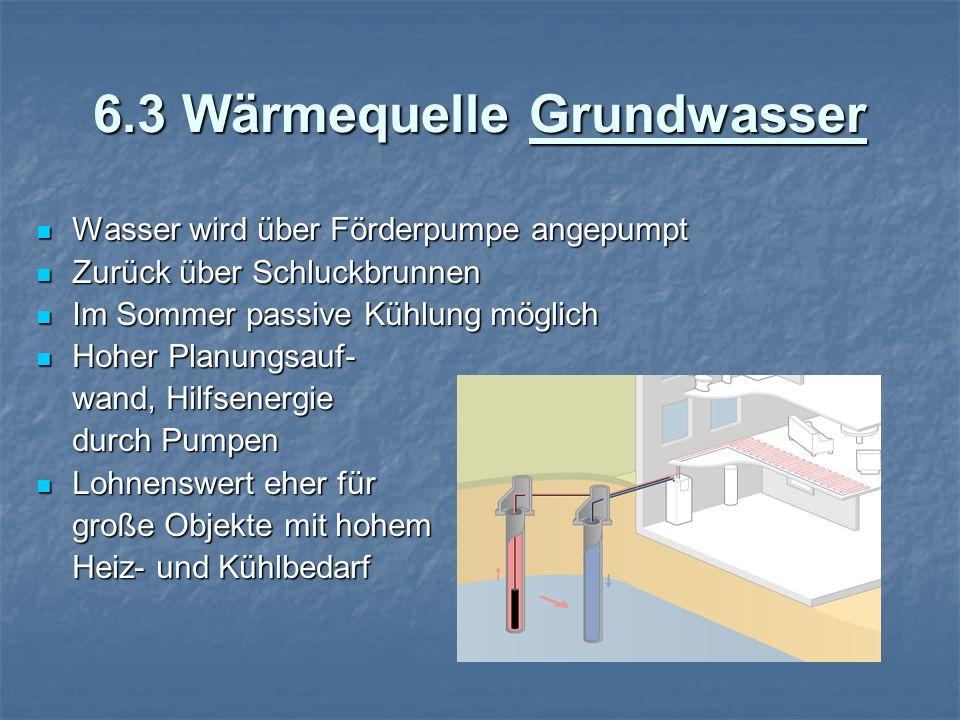 6.3 Wärmequelle Grundwasser Wasser wird über Förderpumpe angepumpt Wasser wird über Förderpumpe angepumpt Zurück über Schluckbrunnen Zurück über Schlu