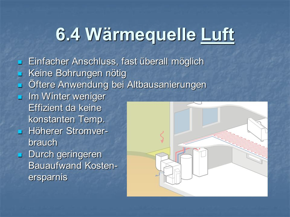6.4 Wärmequelle Luft Einfacher Anschluss, fast überall möglich Einfacher Anschluss, fast überall möglich Keine Bohrungen nötig Keine Bohrungen nötig Ö