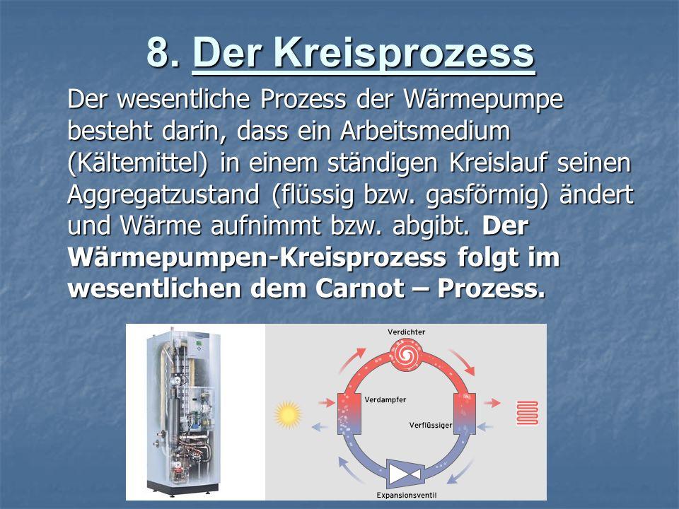 8. Der Kreisprozess Der wesentliche Prozess der Wärmepumpe besteht darin, dass ein Arbeitsmedium (Kältemittel) in einem ständigen Kreislauf seinen Agg