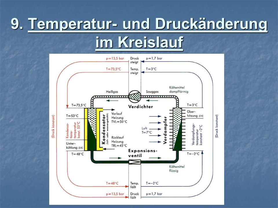 9. Temperatur- und Druckänderung im Kreislauf