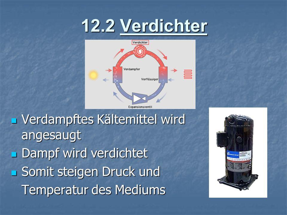 12.2 Verdichter Verdampftes Kältemittel wird angesaugt Verdampftes Kältemittel wird angesaugt Dampf wird verdichtet Dampf wird verdichtet Somit steige