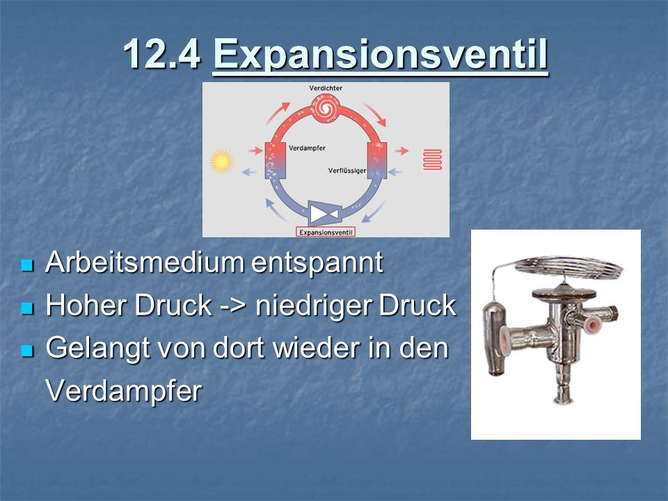 12.4 Expansionsventil Arbeitsmedium entspannt Arbeitsmedium entspannt Hoher Druck -> niedriger Druck Hoher Druck -> niedriger Druck Gelangt von dort w