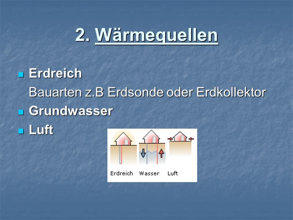 2. Wärmequellen Erdreich Erdreich Bauarten z.B Erdsonde oder Erdkollektor Grundwasser Grundwasser Luft Luft
