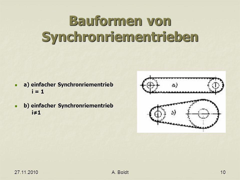 27.11.2010A. Boldt10 Bauformen von Synchronriementrieben a) einfacher Synchronriementrieb a) einfacher Synchronriementrieb i = 1 i = 1 b) einfacher Sy